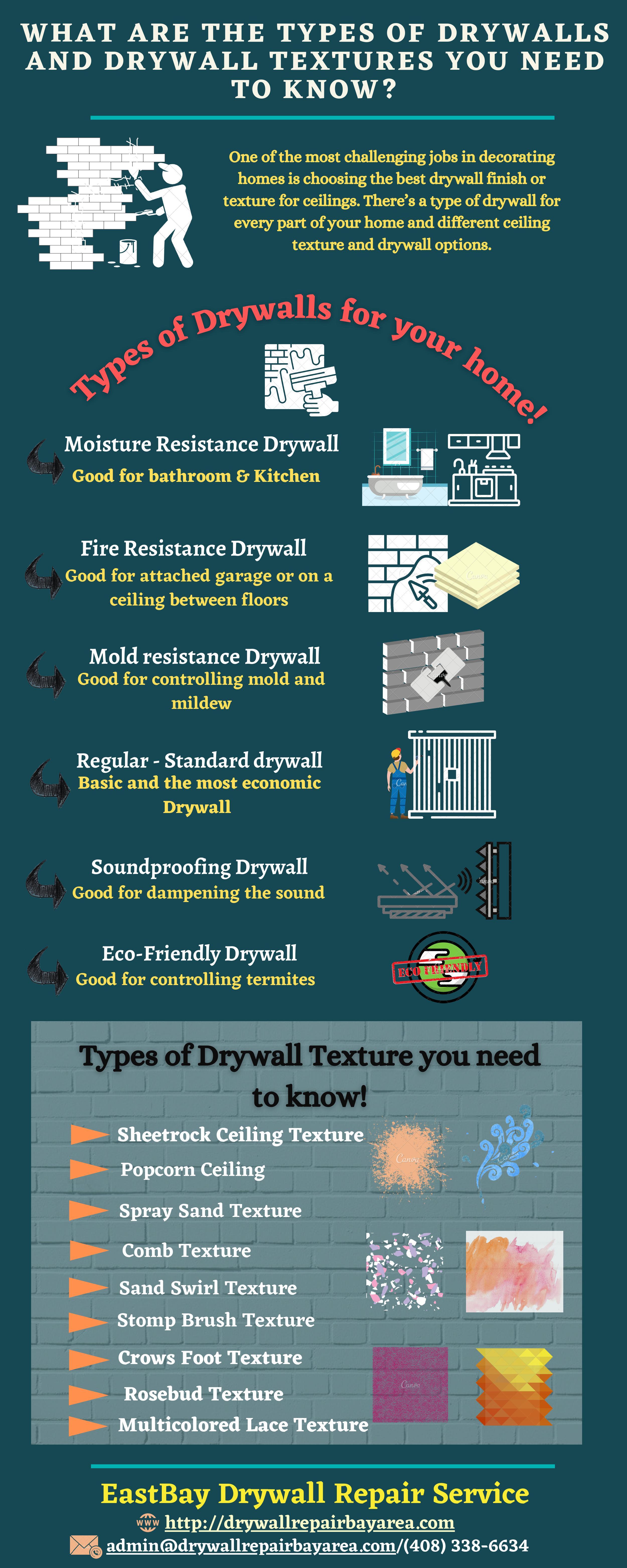EastBay Drywall Repair Service